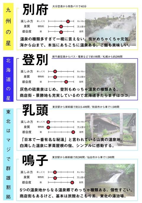 onsenotaku-onsenchirankingu2019-3