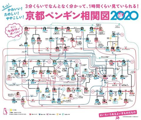 kyoutosuizokukan-penginsoukanzu-2019-10