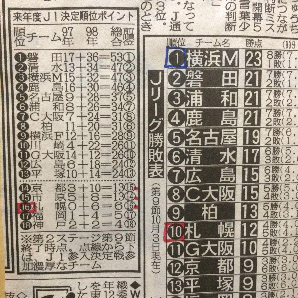 5F09DC3D-9F51-461B-ADC0-BA9A7BCA0310
