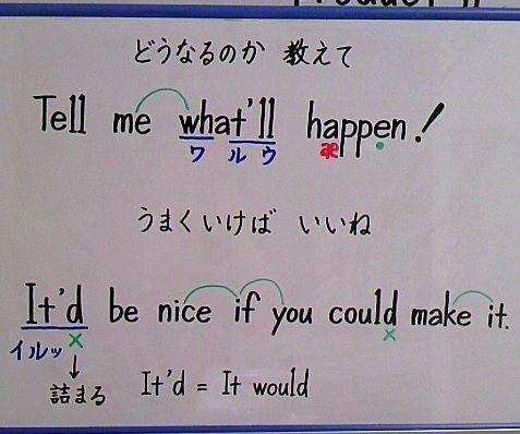 白猫ち~ちゃん : 短縮形「what'...