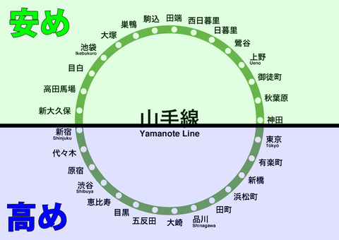 yamanote_map