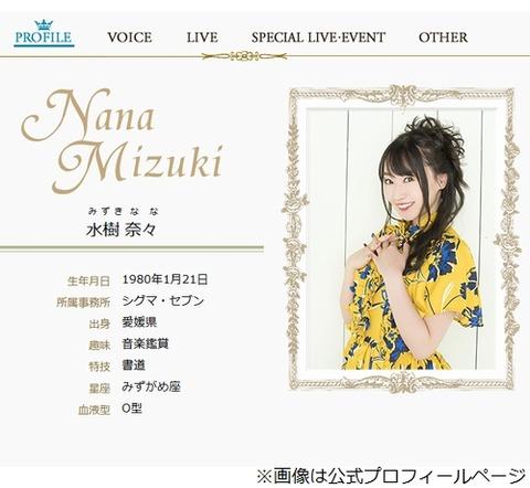 nana-profile