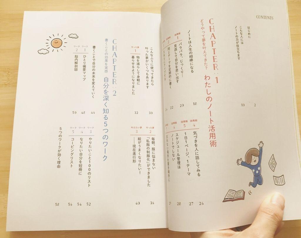 f:id:mount-hayashi:20171203183042j:plain