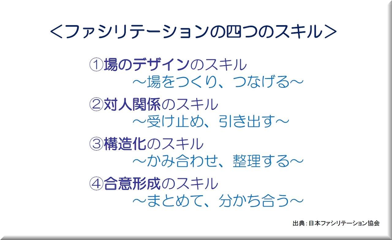 出典:日本ファシリテーション協会