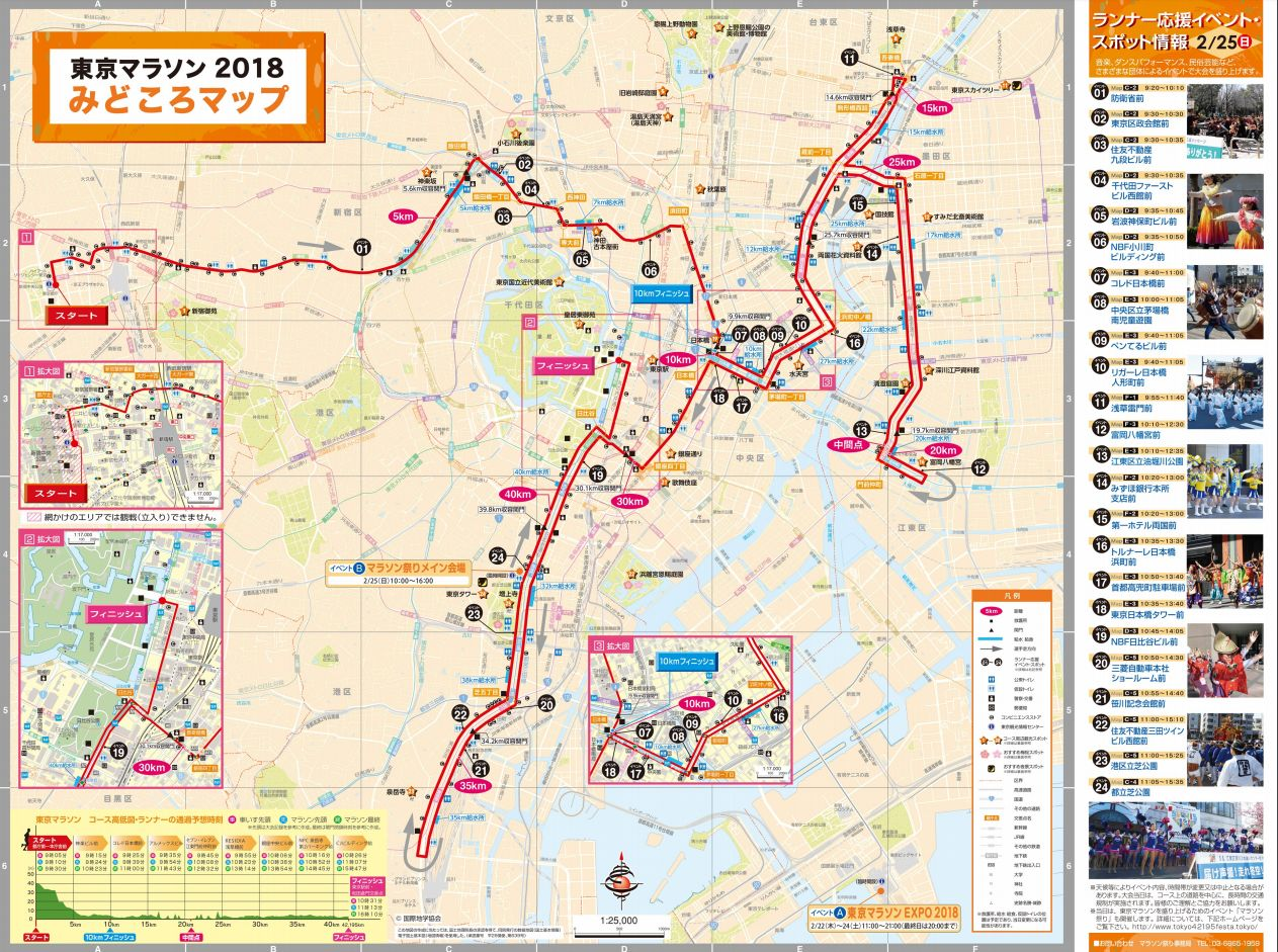 東京マラソンみどころマップ