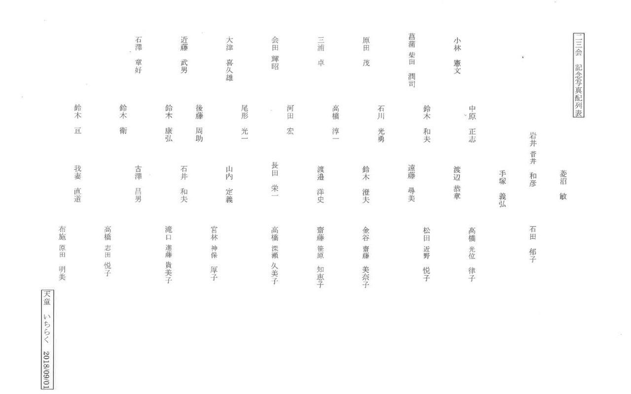 半世紀同窓会・記念写真配列表(天童温泉・いちらく)