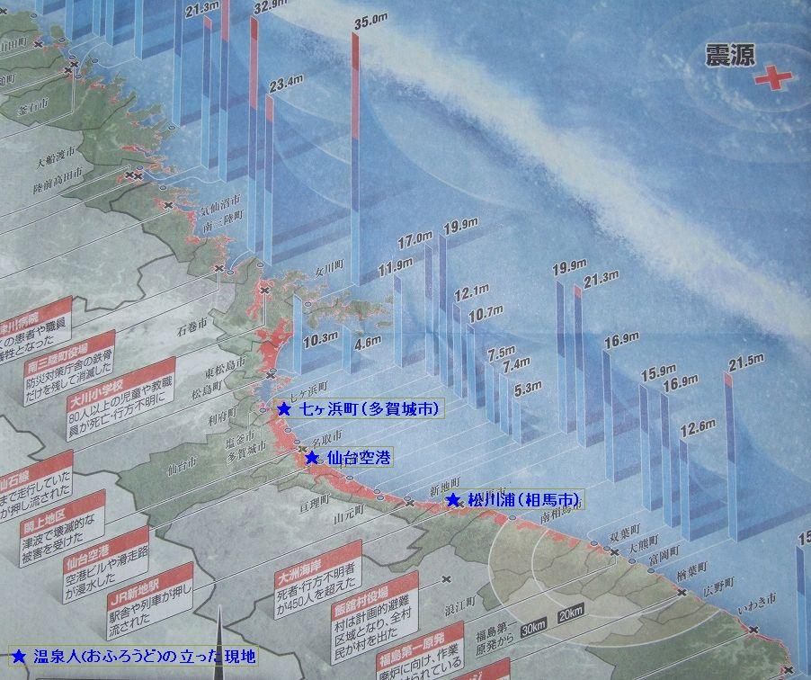 ★現地に立ったところ「東日本大震災1年(朝日新聞)」