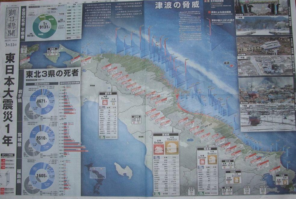 東日本大震災1年(朝日新聞)