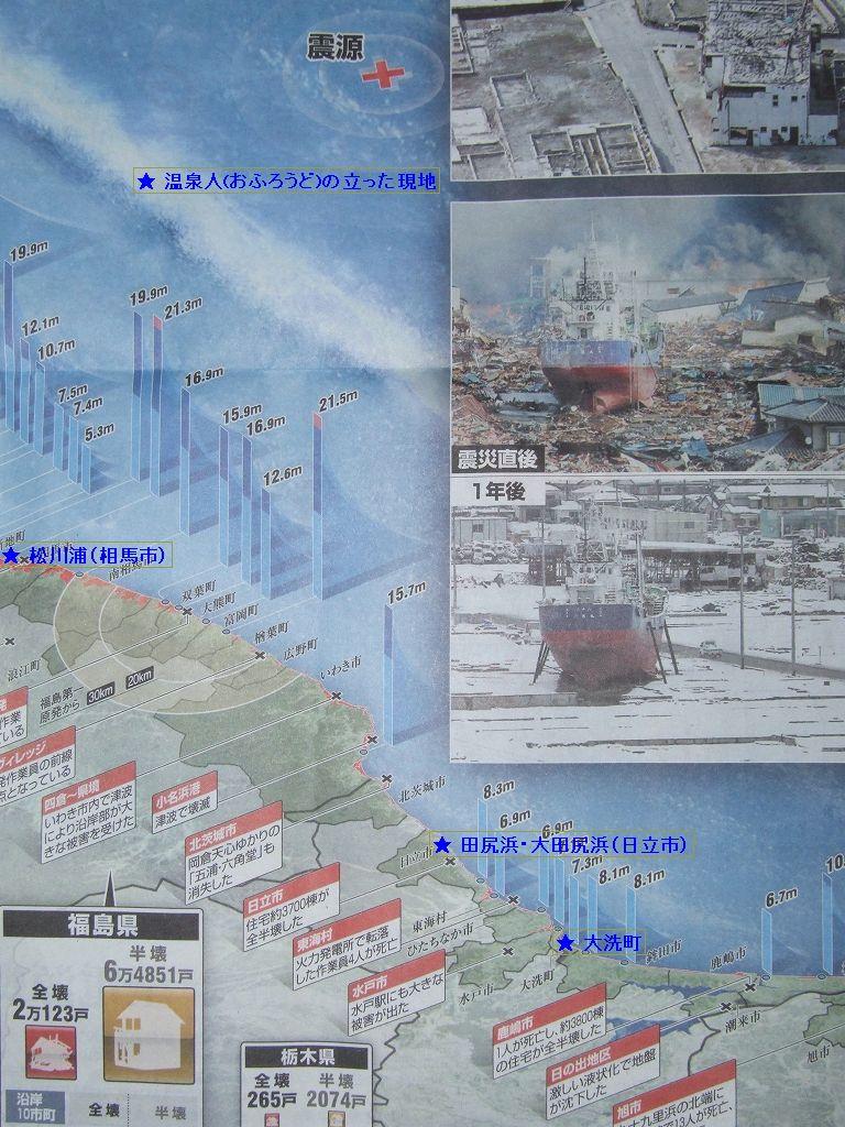 ★現地に立ったところ 「東日本大震災1年(朝日新聞)」