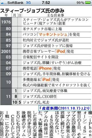 産経新聞(iPhone)にて