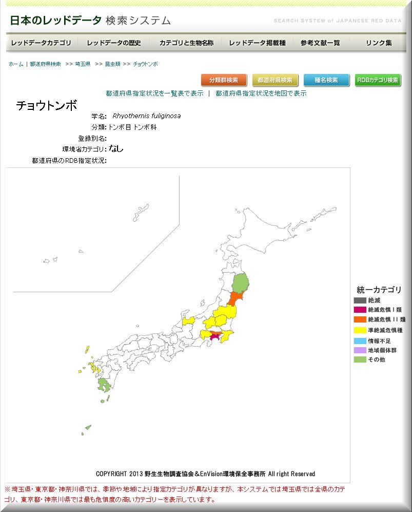 日本のレッドデータ