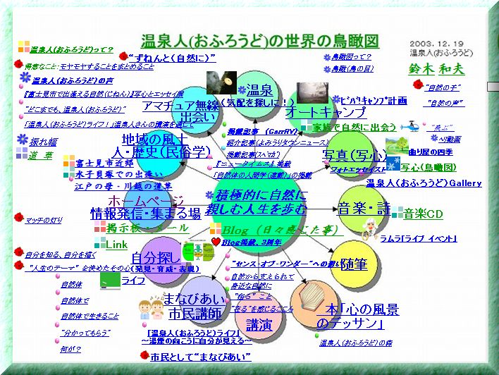 温泉人(おふろうど)の世界の鳥瞰図(ホームページ)