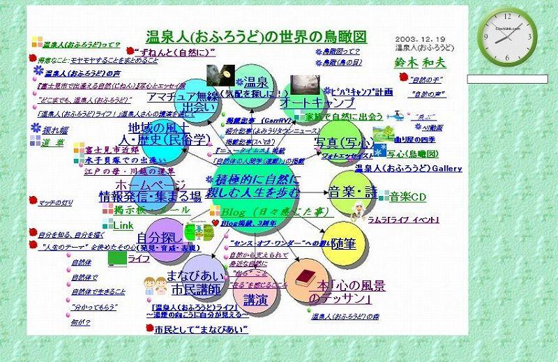 温泉人(おふろうど)の世界の鳥瞰図
