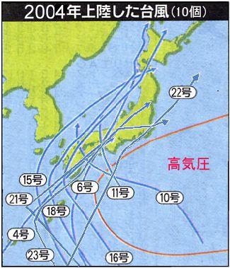 typhoon_landing
