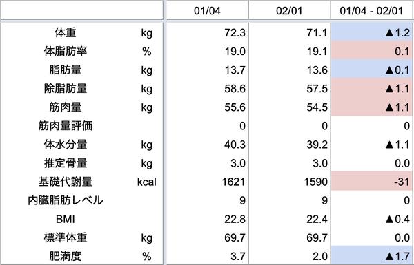 スクリーンショット 2021-02-02 17.19.58