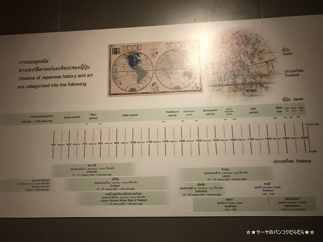 bangkok national museum バンコク国立博物館 (16)