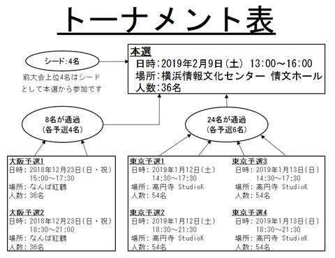 01_トーナメント表