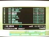 総合ランキング34位