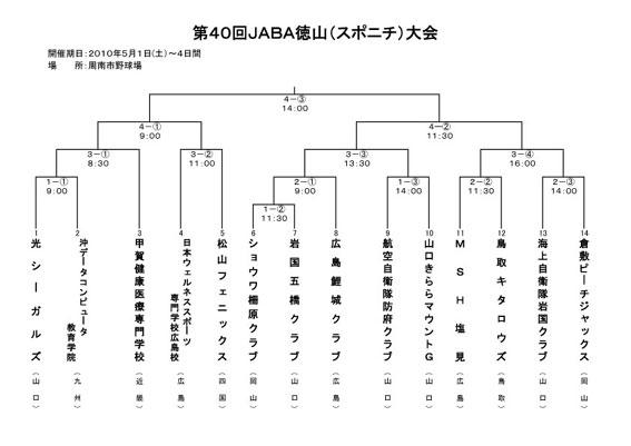 tokuyama_40