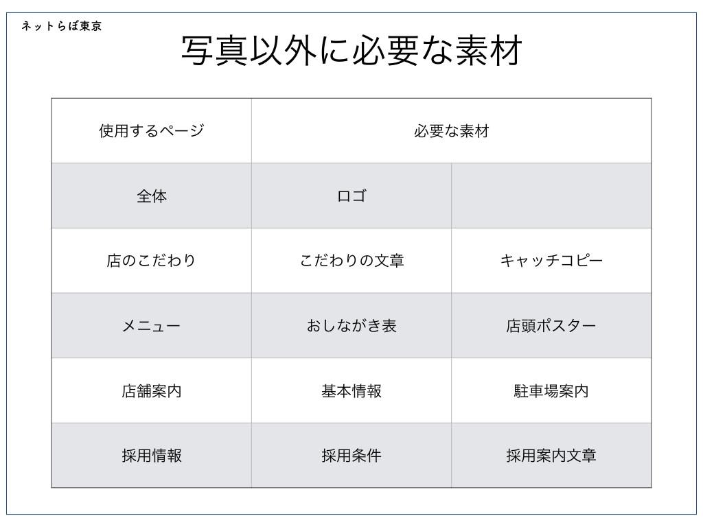 ネットらぼ東京:制作の流れ.004