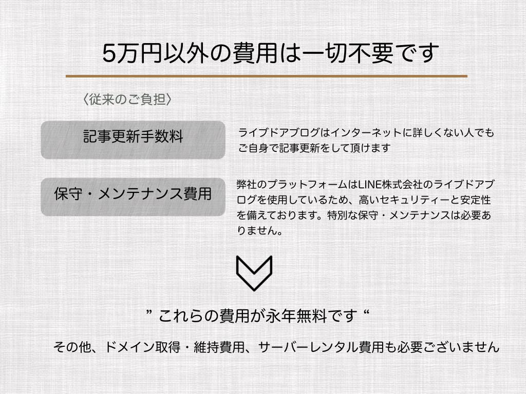 mebae-5万円以外の費用は.001