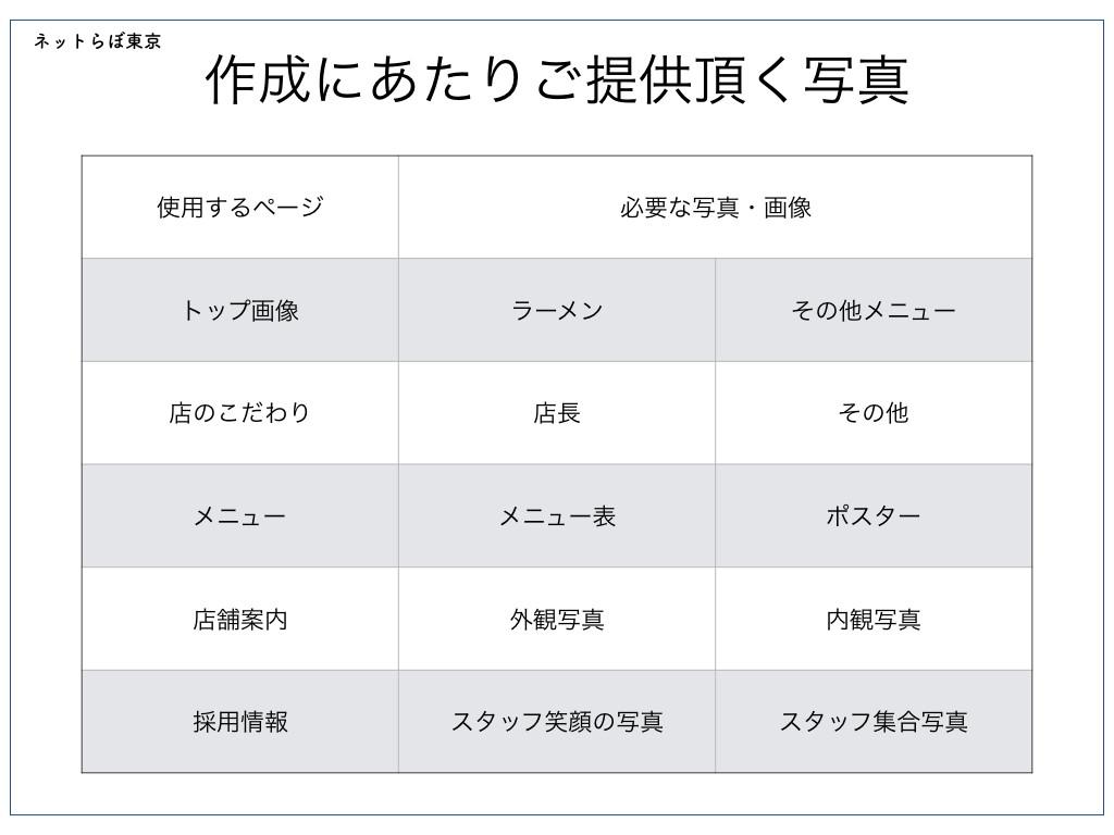 ネットらぼ東京:制作の流れ.003
