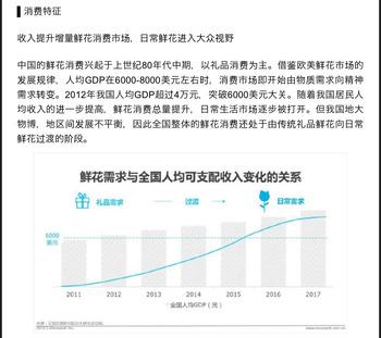 中国生花市場