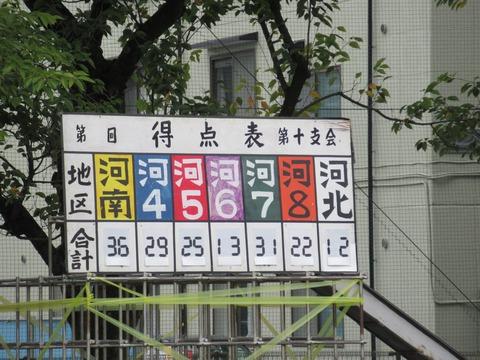 運動会04