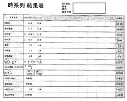 20161112検査結果