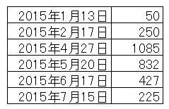 201507284