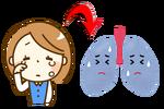 悲しみ-肺