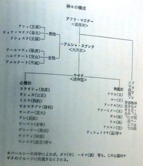 ゾロ神CIMG8359