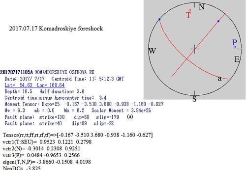 170717Aleutian前震