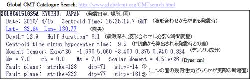 CMT-Catalogue