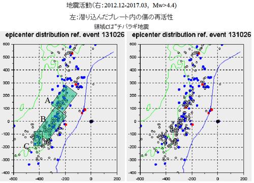 170317断裂地震