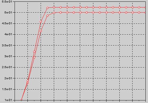 170512simulation2