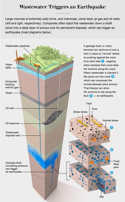 FrackingsaWEB_Kuch_frack_desktopREV