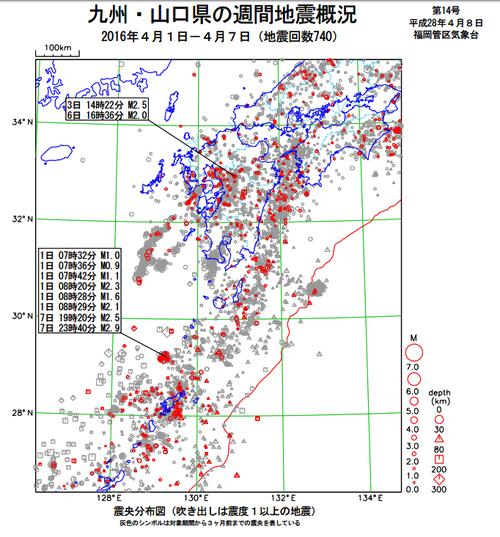 seis beforekumamoto