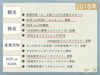 20200129活動報告会.005