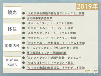 20200129活動報告会.006