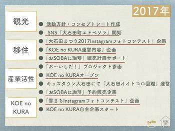 20200129活動報告会.004