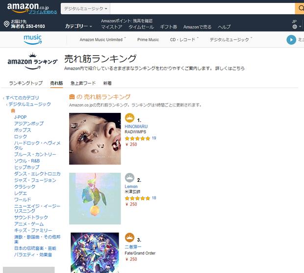 【パヨク悲報】RADWIMPSの「HINOMARU」ランキング1位キタ━ヽ( ゚∀゚)ノ┌┛)`Д゚)・;'━ッ!! パヨクの神効果w