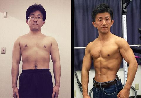 【驚愕】ガチで一年筋トレを頑張った結果がヤバイwwwwwwww