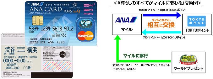 14-ana-tokyu-smbc0115-2