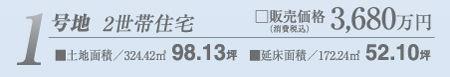 大垣桧1号地(価格・面積)