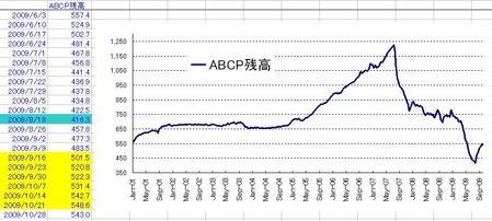 ABCP_20091031