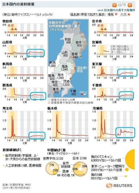 福島第一_20110329_2