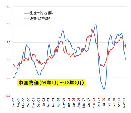 China Inflation_1