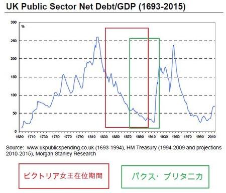 UK Public Debt_20100830