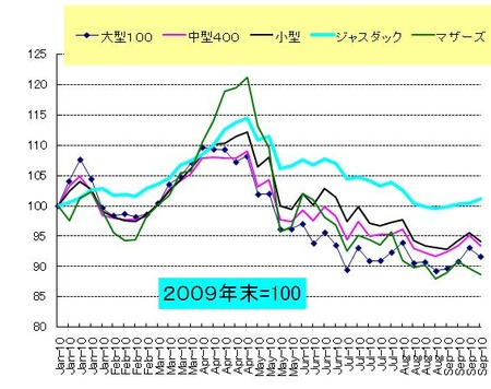 日本株_20100924
